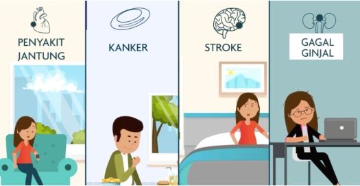 resiko penyakit kritis