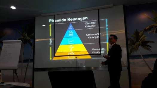 Piramida Keuangan